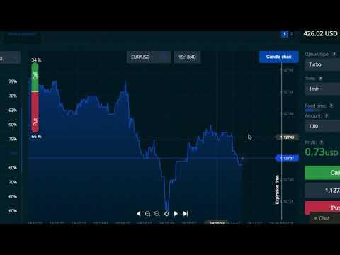 Video options trading alphabet