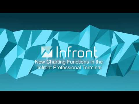 Video: The New Charts Functions in the Infront Professional Terminal