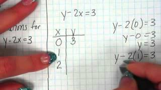 7.1 Graphing Ordered Pairs
