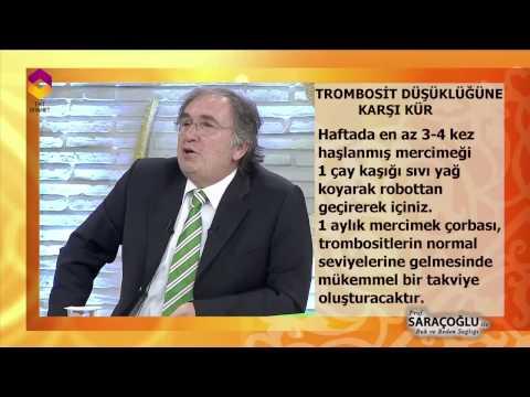Trombosit Düşüklüğüne Karşı Kür - TRT DİYANET