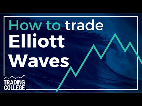 How To Trade Elliot Waves | Learn to Trade | Trading College UK | 2019