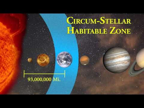 Our Special Earth: The Circum-stellar Habitable Zone