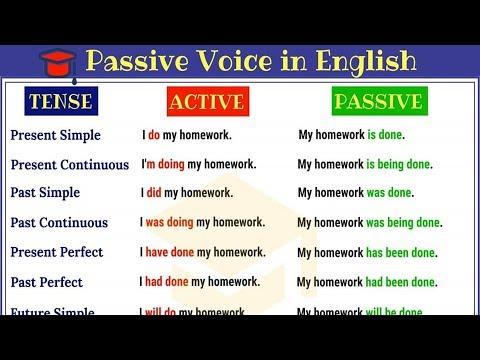 Grammar 2nd Grade Clase Virtual Ii Tomi Digital