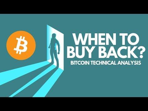 BTC's Final Crash? When To Buy BITCOIN Back??!! - Technical Analysis