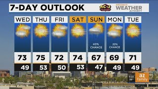 FORECAST: Cloudy but mild days ahead in Phoenix, chance of rain this weekend