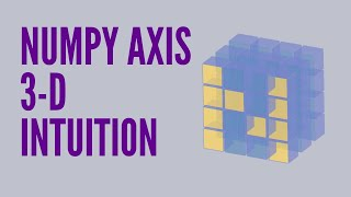 Numpy Axis 3-Dimensional Intuition