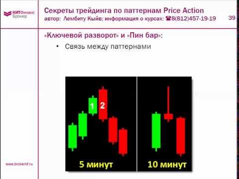 Работы для торговли бинарными опционами