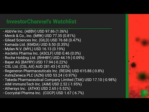 InvestorChannel's Covid-19 Watchlist Update for Monday, Ju ... Thumbnail