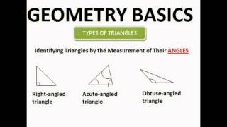 Introduction To High School Geometry