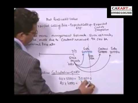 IPCC Accounts video classes by CA Parveen Sharma on AS 2 (part 4)