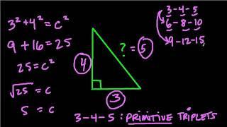 Pythagorean Triplets - An Introduction