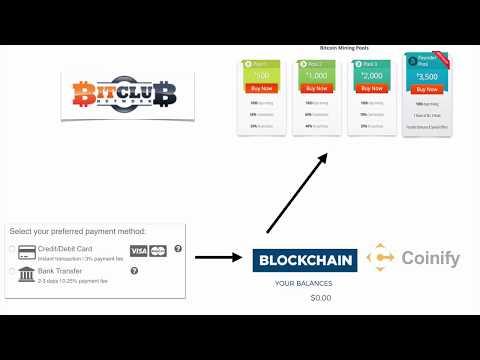 Bitcoin savininkas