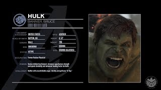 Profilo personaggio: Hulk
