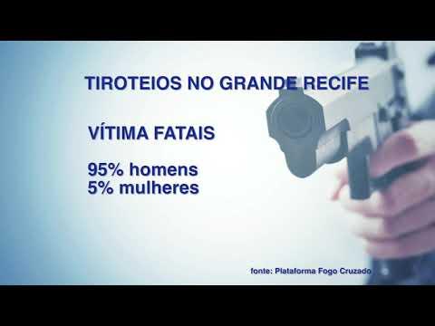 Estudo aponta que Grande Recife teve média de três tiroteios por dia em 2019