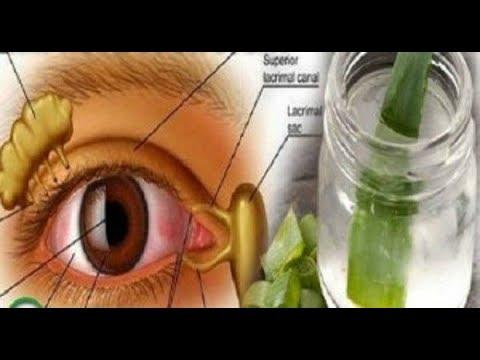 Gyakorlati látásvizsgálat