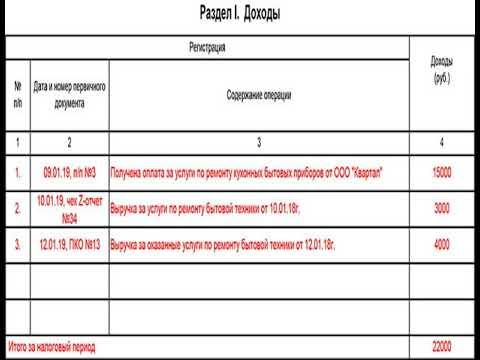 Как правильно заполнить книгу учета доходов (КУД) для ИП на Патенте