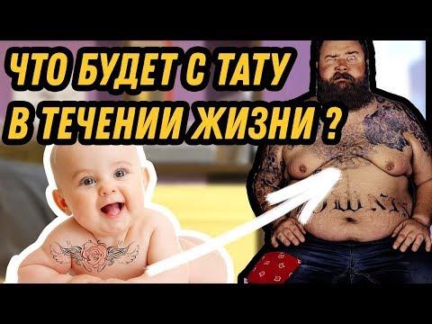 Удалить жир с живота видео