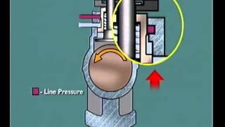 Video Nguyên lý thủy lực hộp số tự động - Phần 3