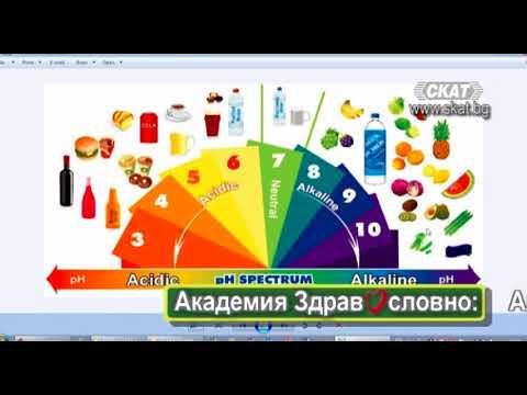 Грах диабет втори тип