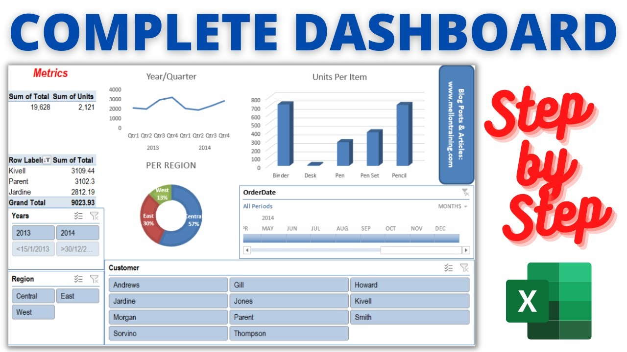 Step by step instructions to make an Excel Dashboard : Excel