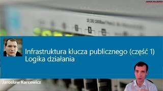 Logika Działania PGPGPG Oraz PKI. Infrastruktura Klucza Publicznego (część 1).