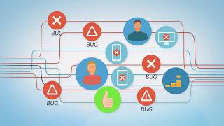 test IO video