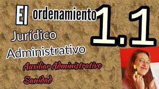 EL ORDENAMIENTO JURÍDICO ADMINISTRATIVO. TEMA 1.1 FUENTES: LA CONSTITUCIÓN. LA LEY. LOS TRATADOS..