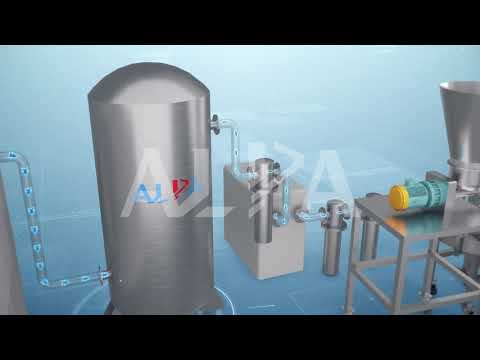 Pharmaceutical Jet Mill