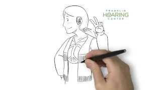 Franklin Hearing Center