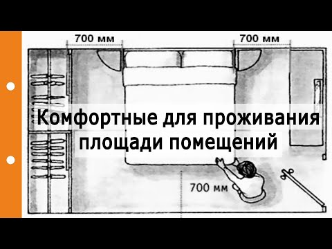 Комфортные для проживания площади помещений в частном жилом Доме