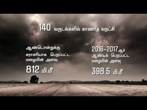 Drought to Development – Virudhunagar District