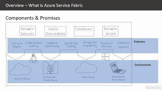 Was ist Microsoft Azure Service Fabric?