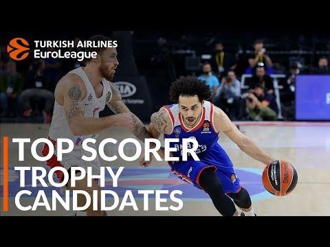 Top Scorer Trophy Candidates