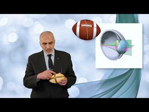 Ce este acuitatea vizuală 1