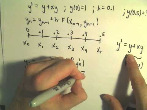 Euler's Method - Concrete Example #1