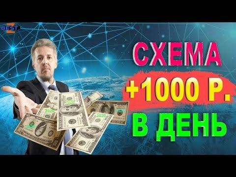 Форум бинарные опционы стратегия 60 секунд