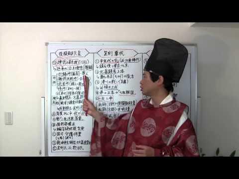 竹内の日本史 戦略図解ボード #030 建武の新政