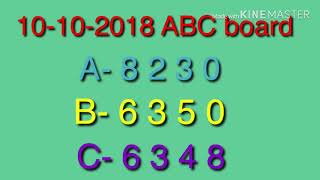 Kerala lottery || Kerala lottery India lucky number || lottery today