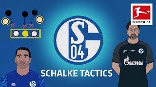 FC Schalke 04's Revolution Under David Wagner - Powered By Tifo Football