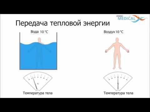 Diklofenakas hipertenzinė krizė