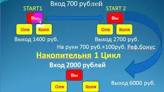начни свой бизнес за 700 рублей