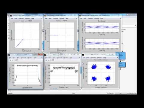 Communications Toolbox - системы связи для MATLAB