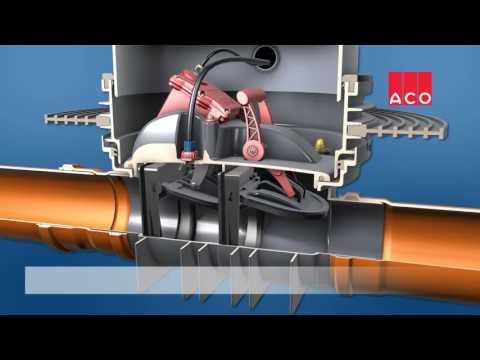 ACO Rückstauverschluss für den Kellerschutz - Wie entsteht ein Rückstau