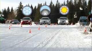 Winter tyres: breaking distance test (Alfa Romeo Giulietta)