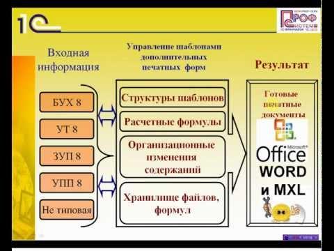 Презентация и пример показа трудовой договор