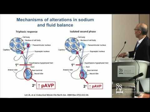 Postoperative Management of Pituitary Tumors