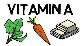 Lebensmittel mit viel Vitamin A – Vitamin A Mangel vermeiden!