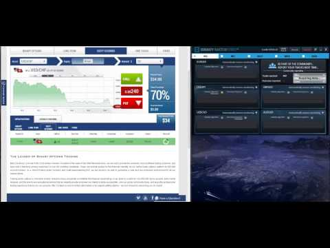 Mike's binary options signals