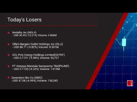 InvestorChannel's US Stock Market Update for Friday, Decem ... Thumbnail