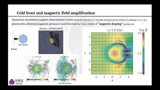 Black hole jets bent by magnetic fields